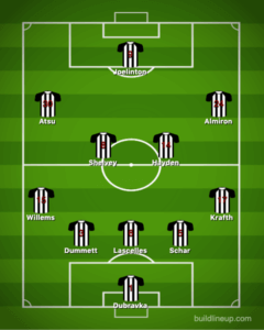 The Newcastle United Blog |  » Brighton At Newcastle – Pre-Match Predictions And Latest On Injuries