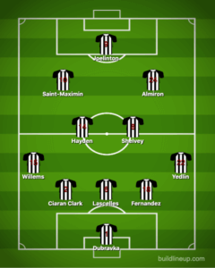 The Newcastle United Blog |  » Our Predicted Lineup For West Ham With Four Ruled Out