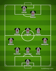The Newcastle United Blog |  » Would Bruce Consider A Return To The Preseason System With Saint-Maximin Out?